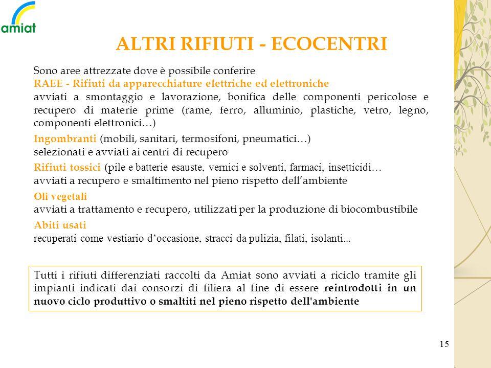 ALTRI RIFIUTI - ECOCENTRI