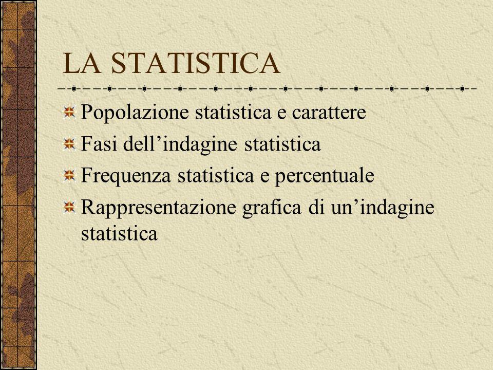 LA STATISTICA Popolazione statistica e carattere