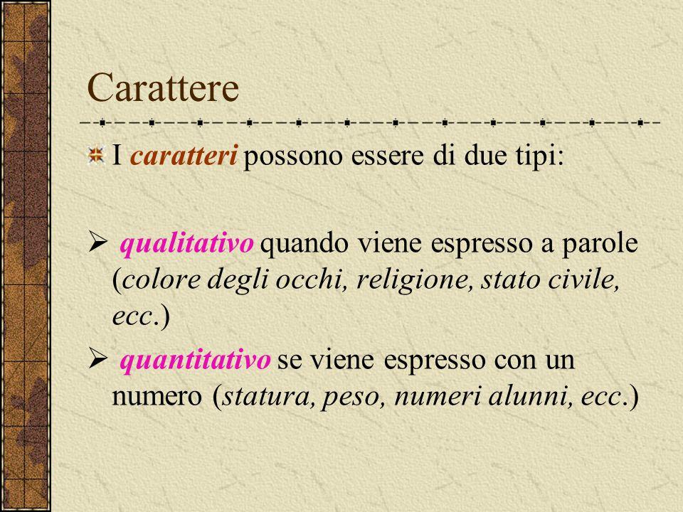 Carattere I caratteri possono essere di due tipi: