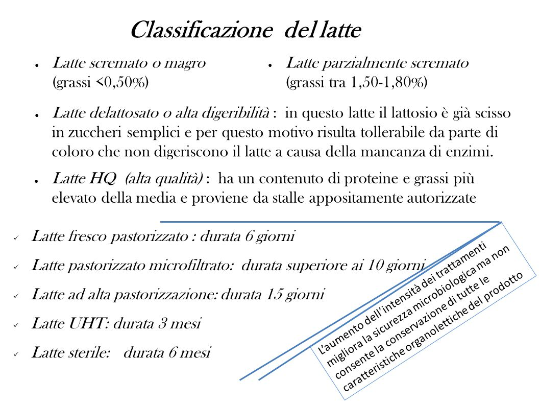 Classificazione del latte