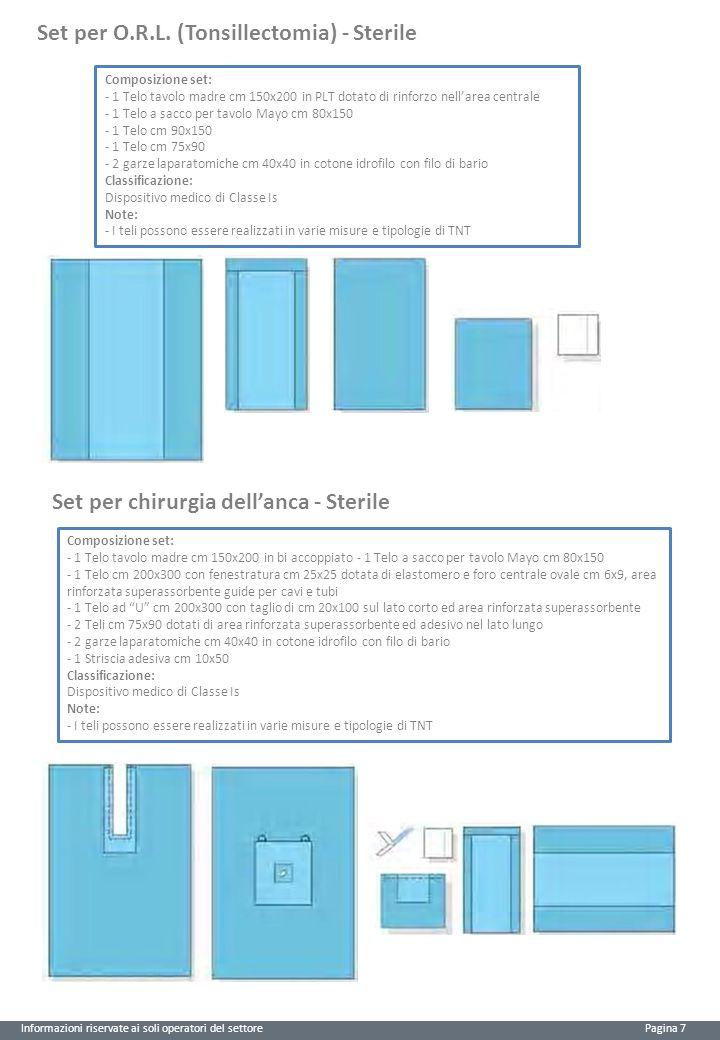 Set per O.R.L. (Tonsillectomia) - Sterile