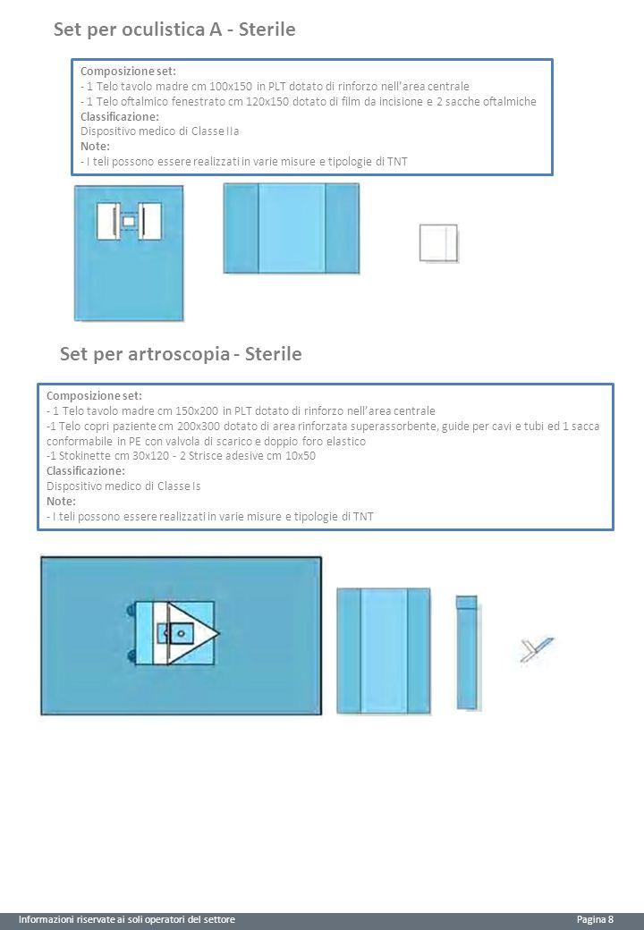 Set per oculistica A - Sterile