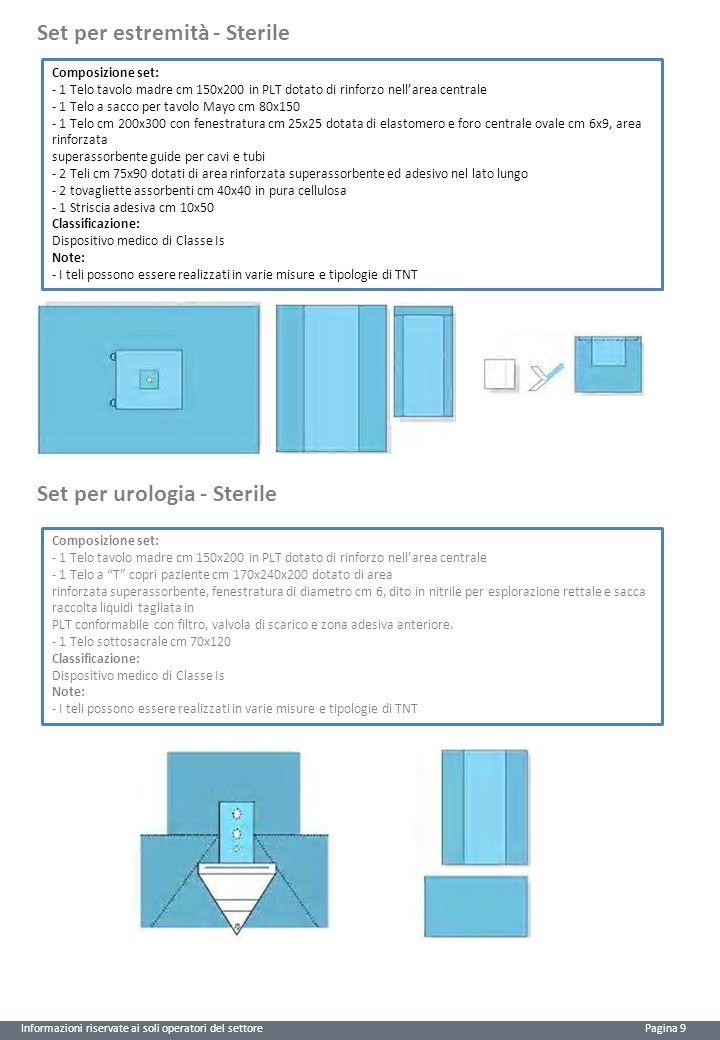 Set per estremità - Sterile