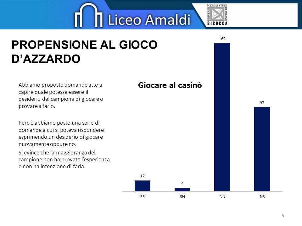 PROPENSIONE AL GIOCO D'AZZARDO