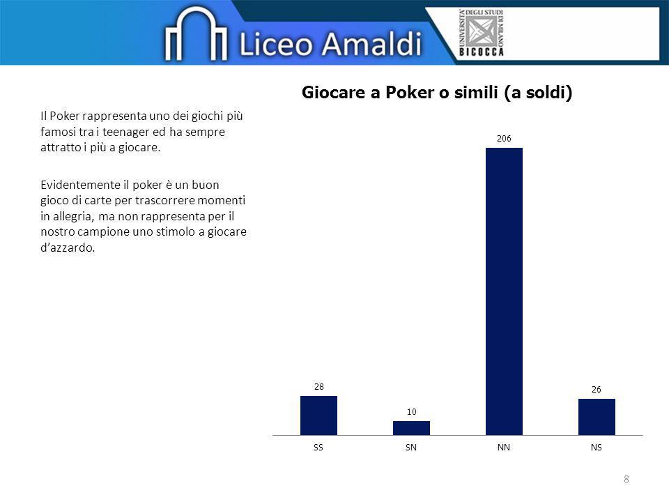 Il Poker rappresenta uno dei giochi più famosi tra i teenager ed ha sempre attratto i più a giocare.