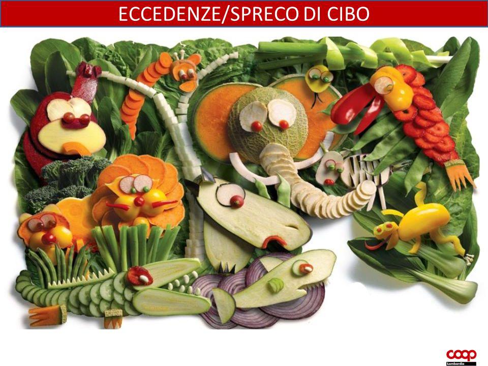 ECCEDENZE/SPRECO DI CIBO