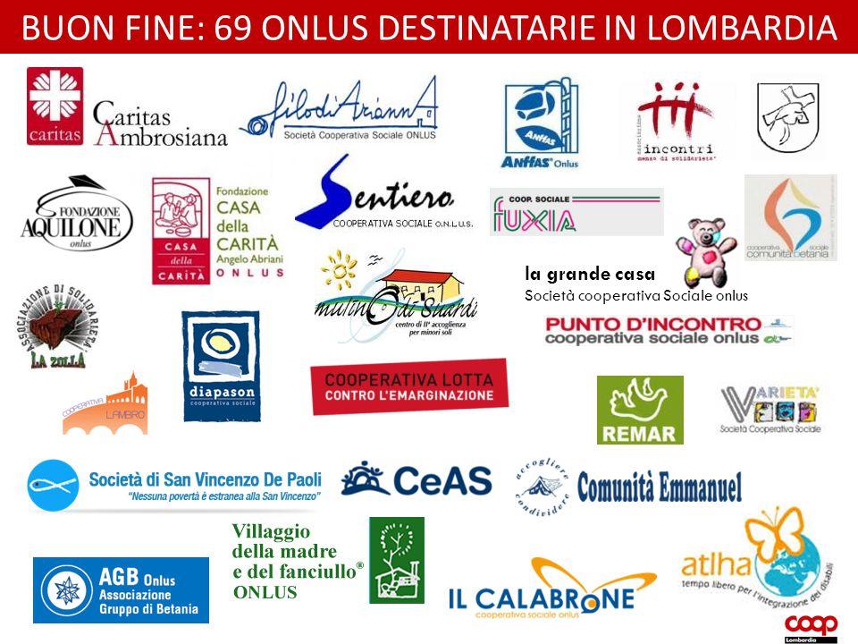 BUON FINE: 69 ONLUS DESTINATARIE IN LOMBARDIA