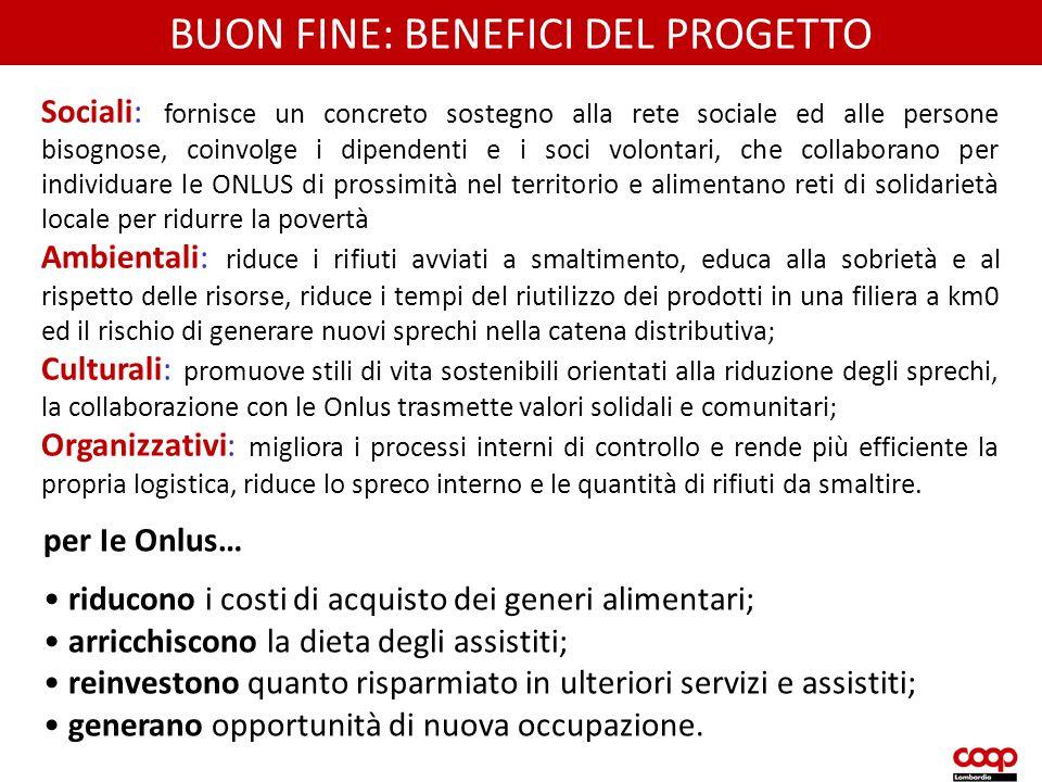 BUON FINE: BENEFICI DEL PROGETTO
