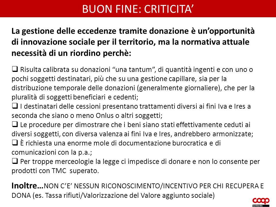 BUON FINE: CRITICITA'