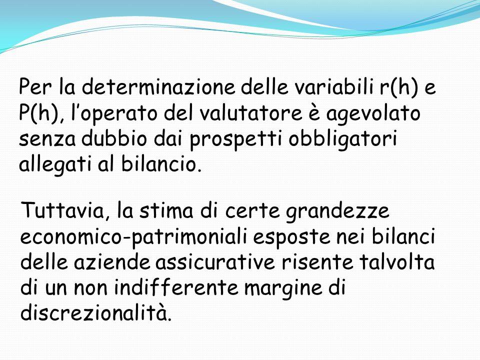 Per la determinazione delle variabili r(h) e P(h), l'operato del valutatore è agevolato senza dubbio dai prospetti obbligatori allegati al bilancio.