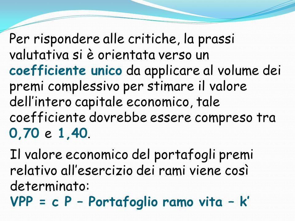 Per rispondere alle critiche, la prassi valutativa si è orientata verso un coefficiente unico da applicare al volume dei premi complessivo per stimare il valore dell'intero capitale economico, tale coefficiente dovrebbe essere compreso tra 0,70 e 1,40.