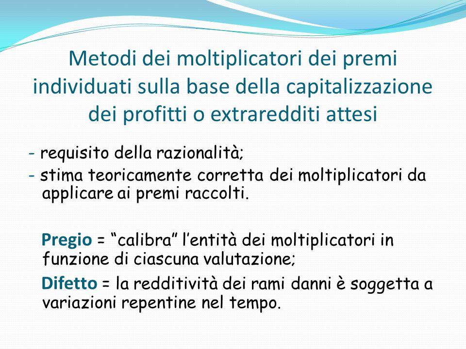 Metodi dei moltiplicatori dei premi individuati sulla base della capitalizzazione dei profitti o extraredditi attesi