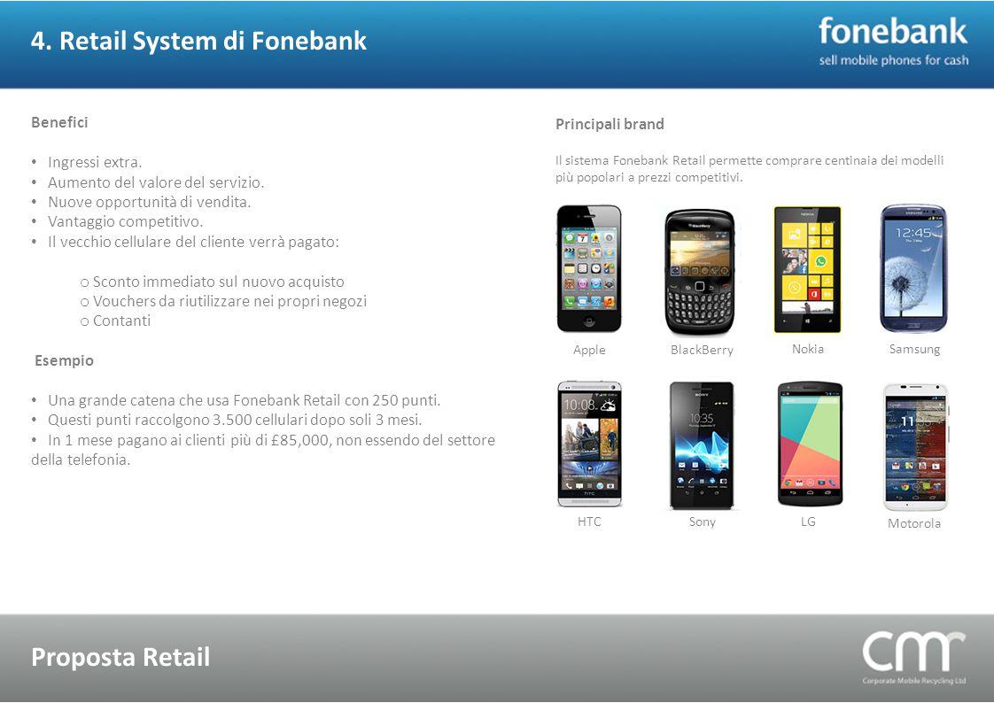 4. Retail System di Fonebank