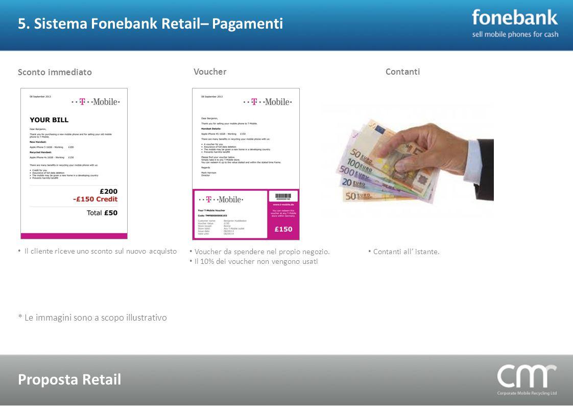5. Sistema Fonebank Retail– Pagamenti