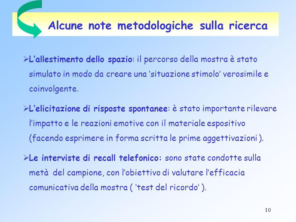Alcune note metodologiche sulla ricerca