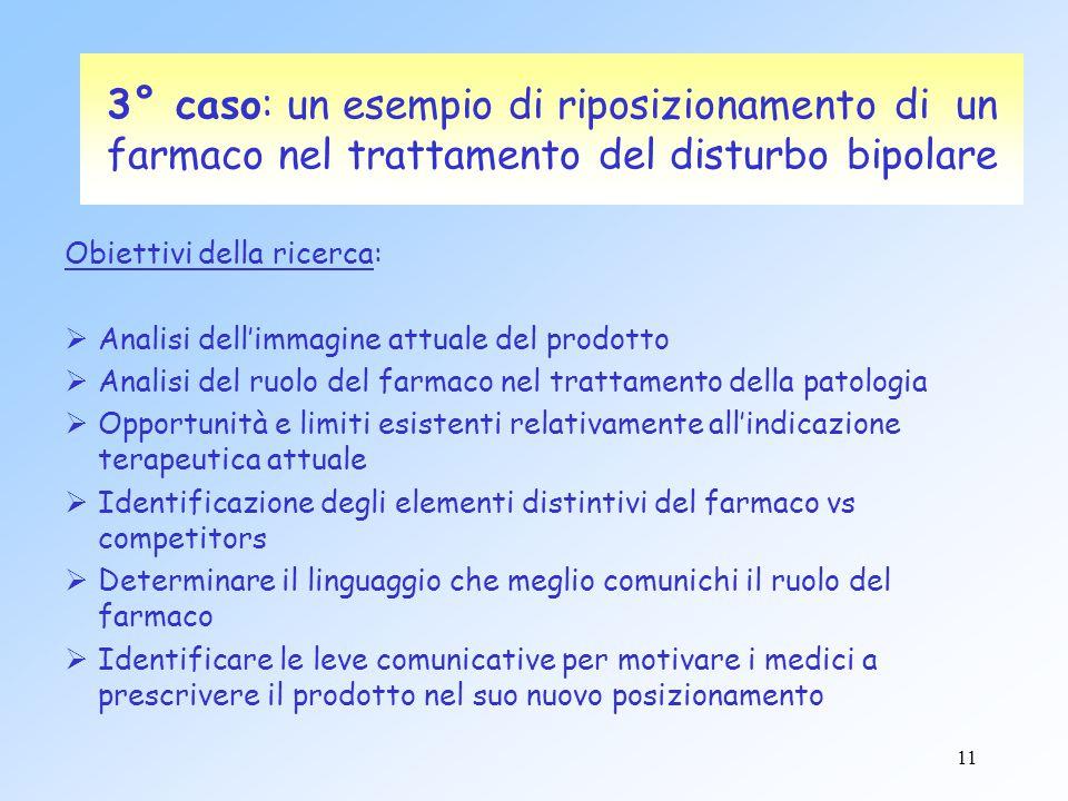 3° caso: un esempio di riposizionamento di un farmaco nel trattamento del disturbo bipolare