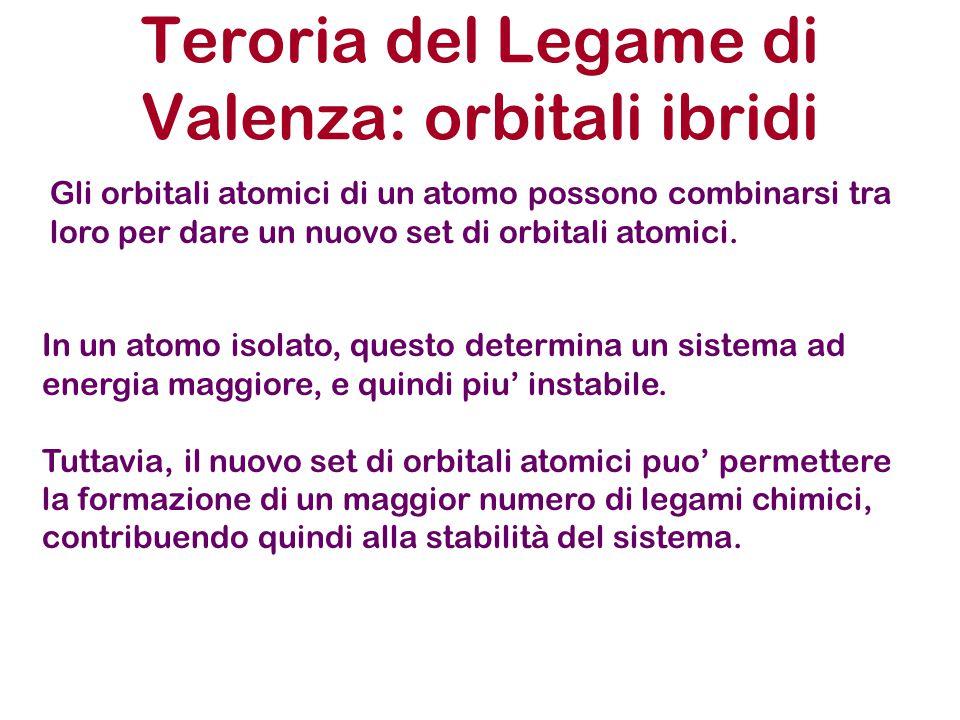 Teroria del Legame di Valenza: orbitali ibridi