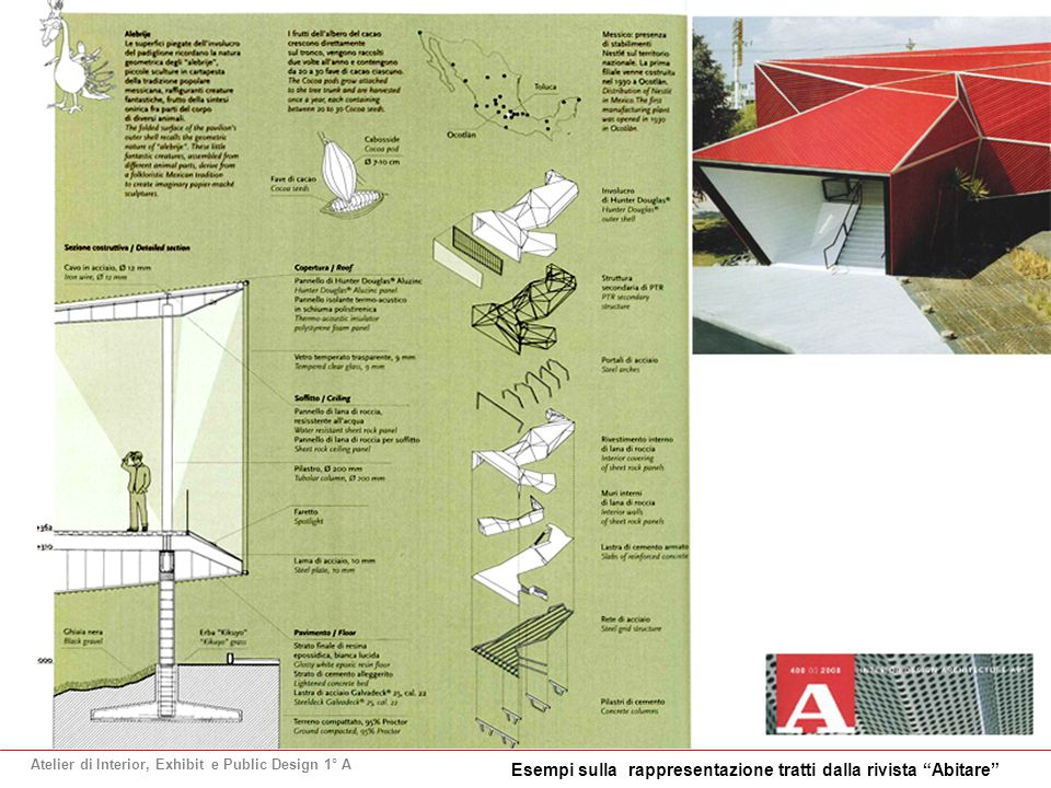 Atelier di Interior, Exhibit e Public Design 1° A