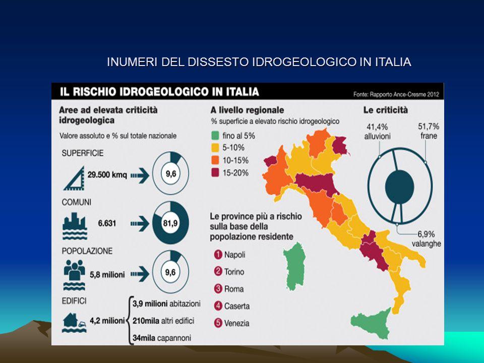 INUMERI DEL DISSESTO IDROGEOLOGICO IN ITALIA