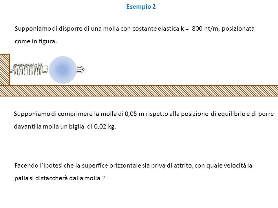 Esempio 2 Supponiamo di disporre di una molla con costante elastica k = 800 nt/m, posizionata. come in figura.