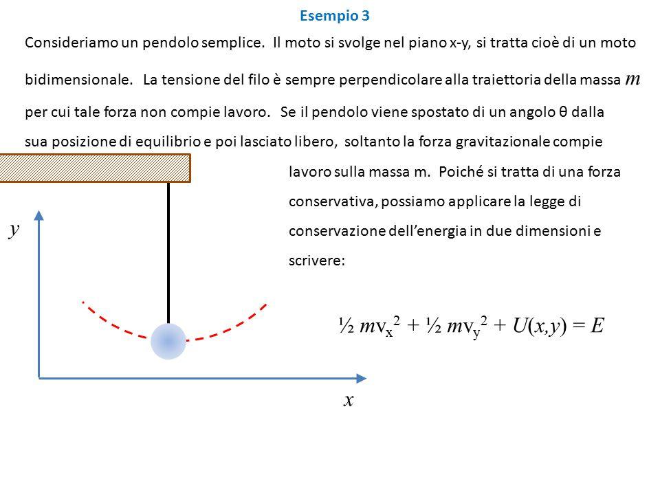 Esempio 3 Consideriamo un pendolo semplice. Il moto si svolge nel piano x-y, si tratta cioè di un moto.