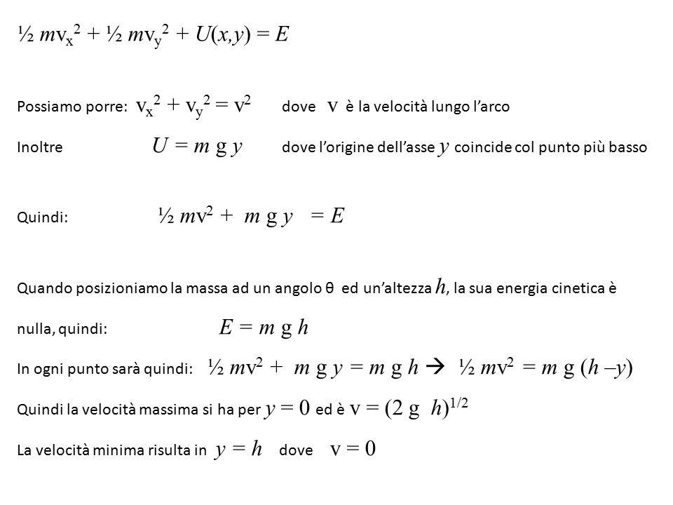 ½ mvx2 + ½ mvy2 + U(x,y) = E Possiamo porre: vx2 + vy2 = v2 dove v è la velocità lungo l'arco.