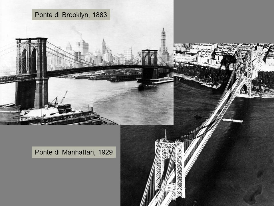 Ponte di Brooklyn, 1883 Ponte di Manhattan, 1929