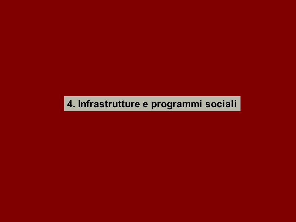 4. Infrastrutture e programmi sociali