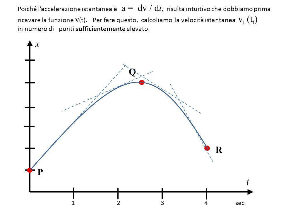 Poiché l'accelerazione istantanea è a = dv / dt, risulta intuitivo che dobbiamo prima