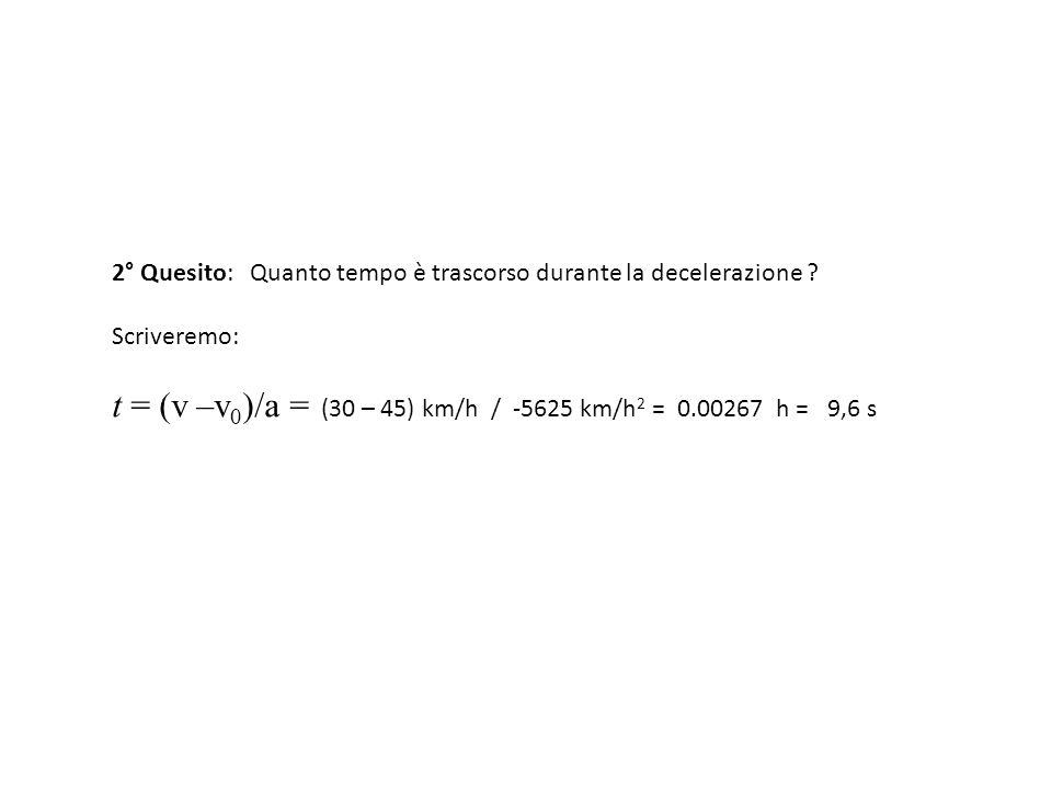 t = (v –v0)/a = (30 – 45) km/h / -5625 km/h2 = 0.00267 h = 9,6 s