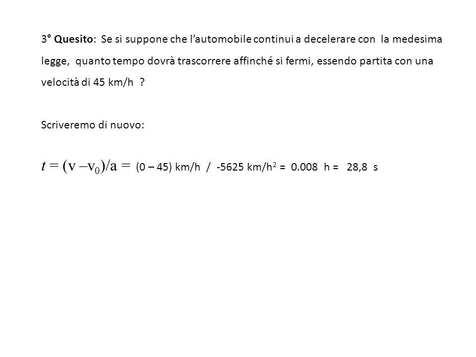 t = (v –v0)/a = (0 – 45) km/h / -5625 km/h2 = 0.008 h = 28,8 s