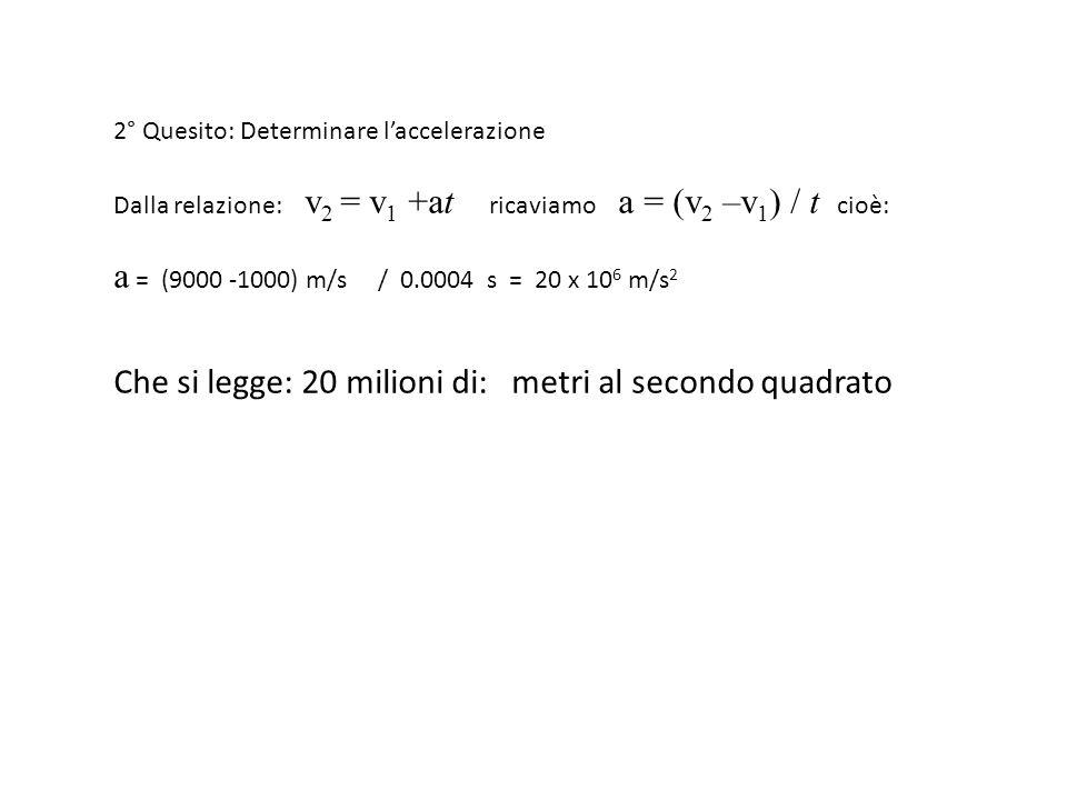 Che si legge: 20 milioni di: metri al secondo quadrato