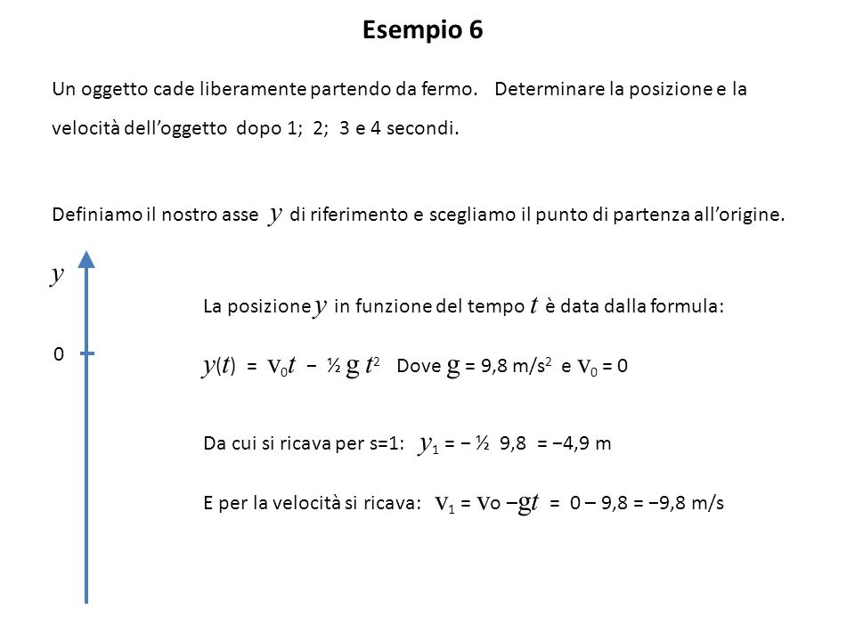 y(t) = v0t − ½ g t2 Dove g = 9,8 m/s2 e v0 = 0