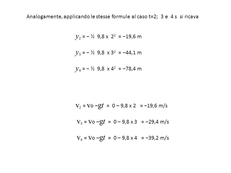 Analogamente, applicando le stesse formule al caso t=2; 3 e 4 s si ricava