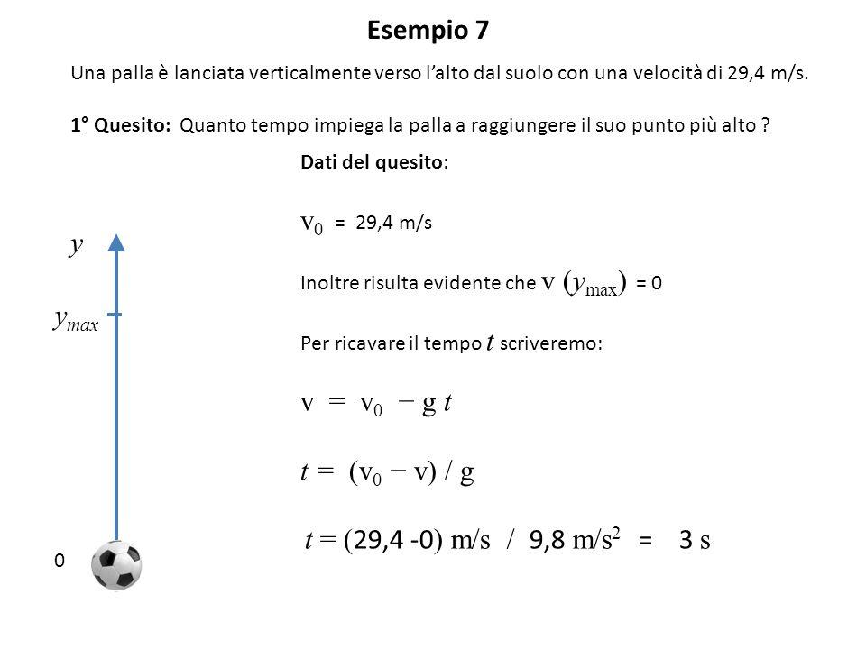 Esempio 7 v0 = 29,4 m/s y v = v0 − g t ymax t = (v0 − v) / g