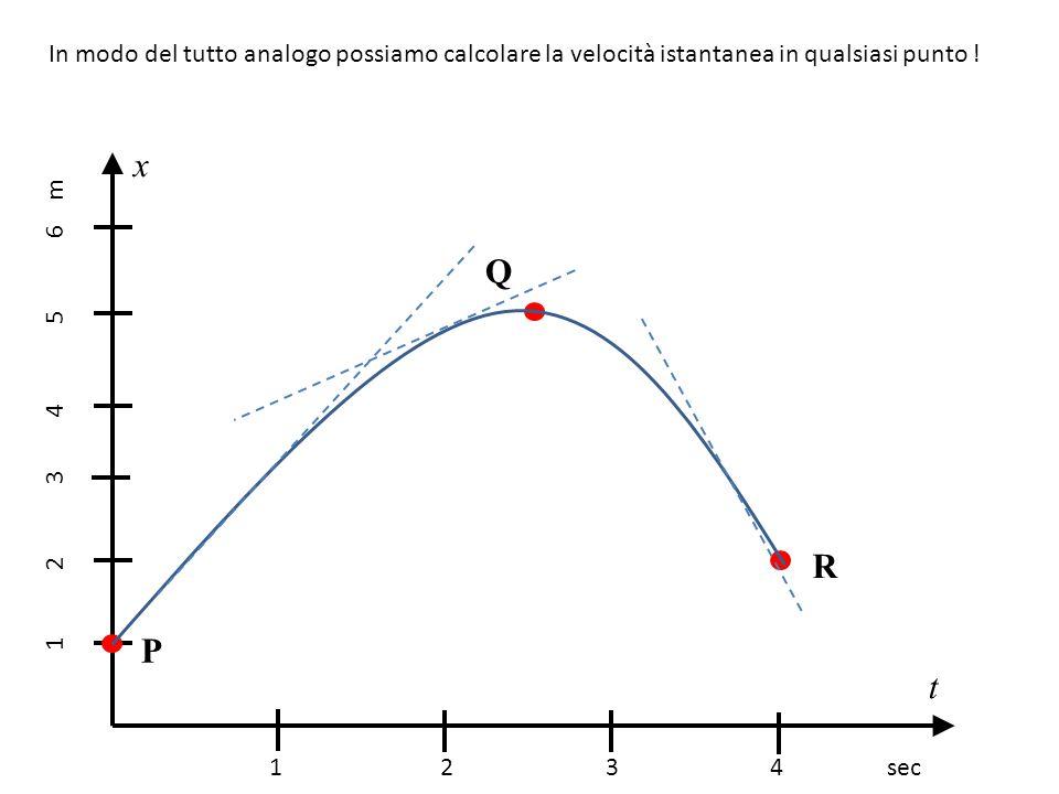 In modo del tutto analogo possiamo calcolare la velocità istantanea in qualsiasi punto !