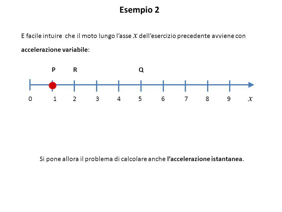 Esempio 2 E facile intuire che il moto lungo l'asse x dell'esercizio precedente avviene con. accelerazione variabile:
