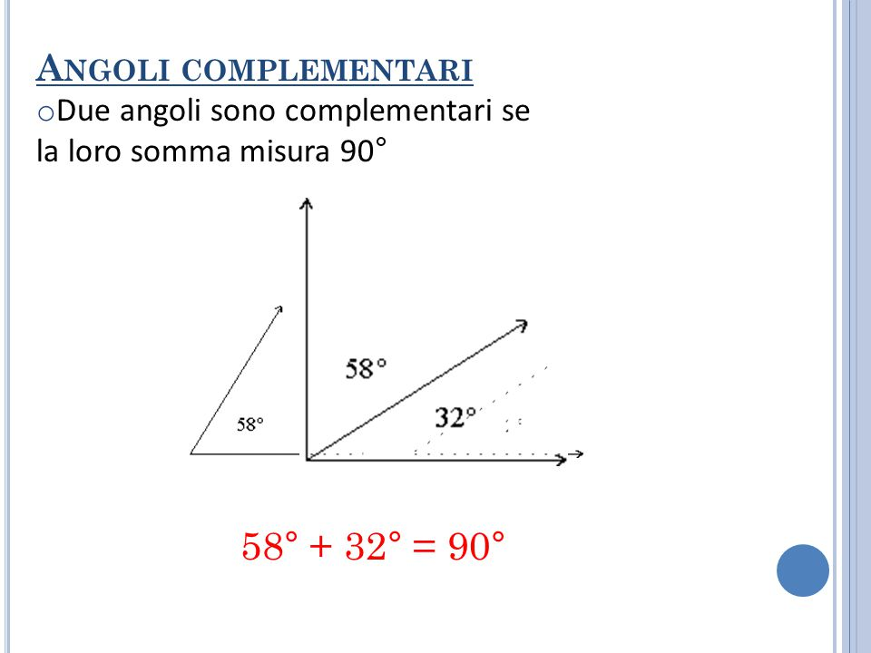 58° + 32° = 90° Angoli complementari Due angoli sono complementari se