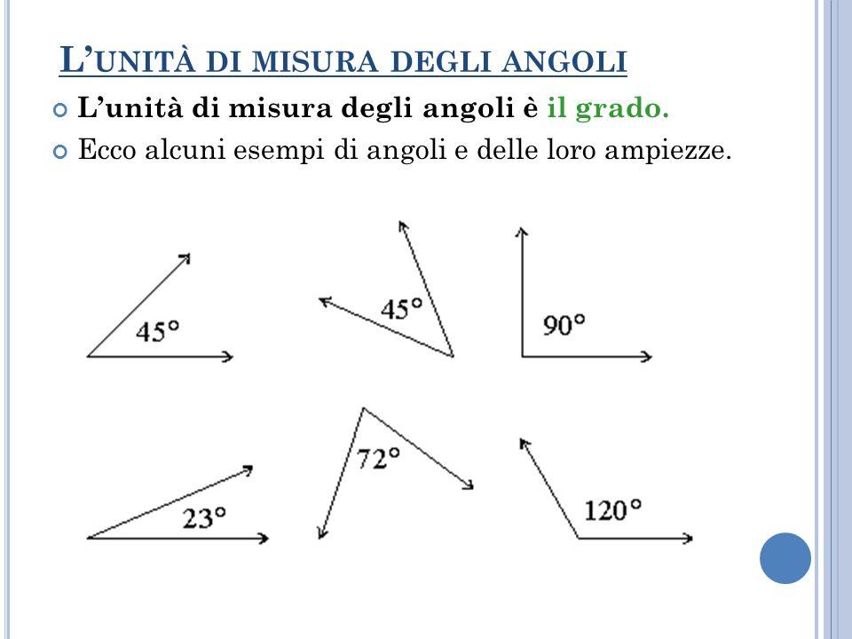 L'unità di misura degli angoli