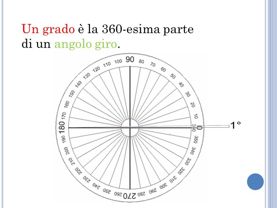 Un grado è la 360-esima parte