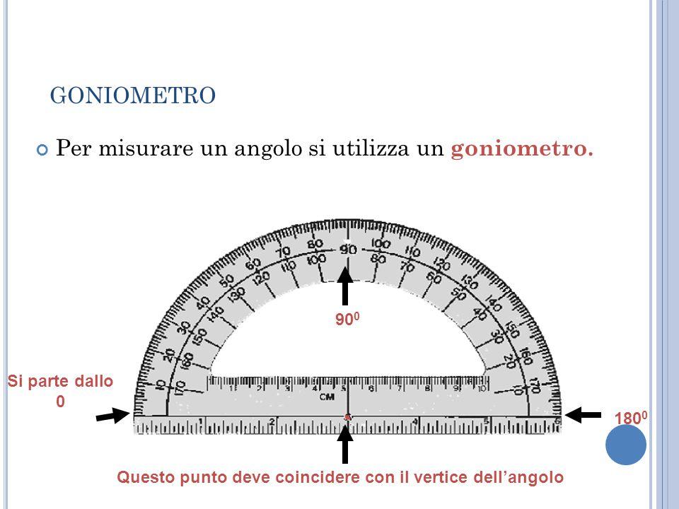 goniometro Per misurare un angolo si utilizza un goniometro. 900