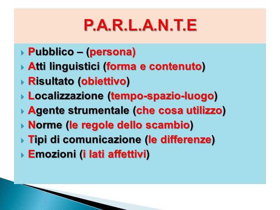 P.A.R.L.A.N.T.E Pubblico – (persona)