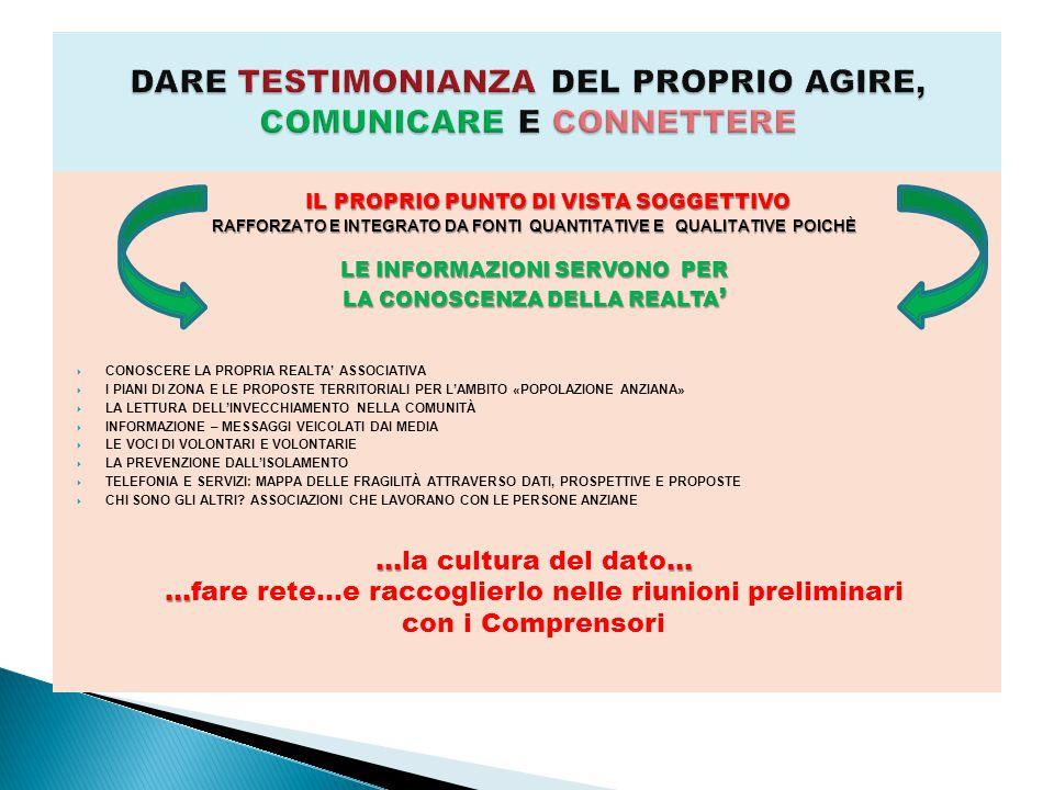 DARE TESTIMONIANZA DEL PROPRIO AGIRE, COMUNICARE E CONNETTERE