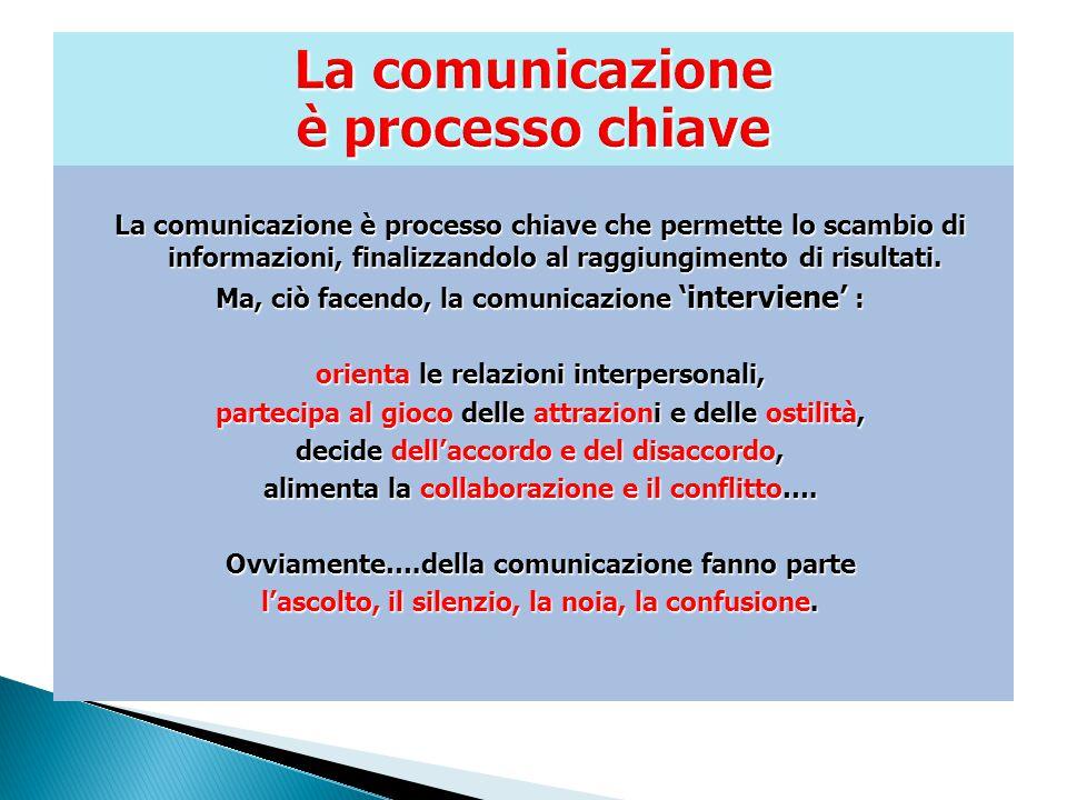 La comunicazione è processo chiave
