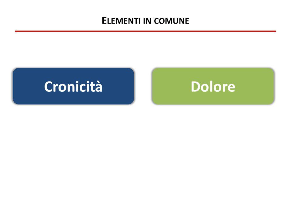 Elementi in comune Cronicità Dolore