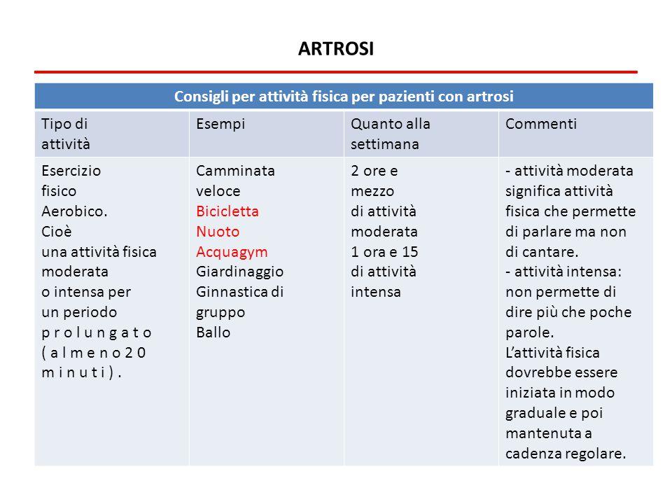 Consigli per attività fisica per pazienti con artrosi