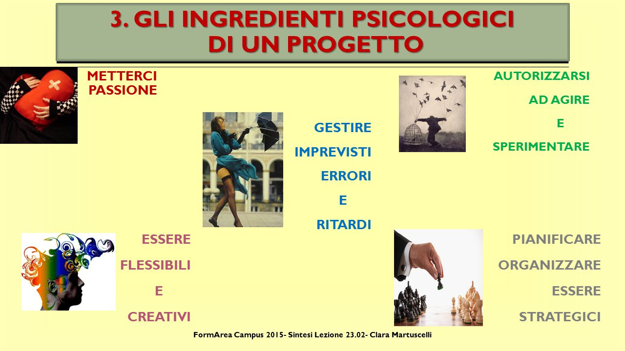 3. GLI INGREDIENTI PSICOLOGICI DI UN PROGETTO