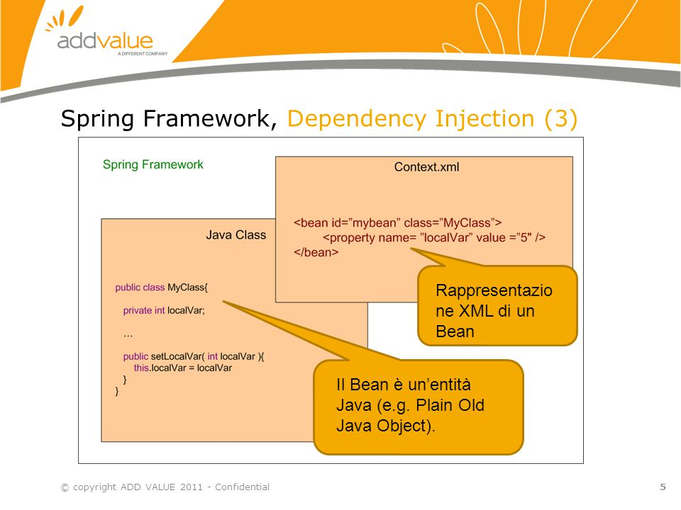 Spring Framework, Dependency Injection (3)