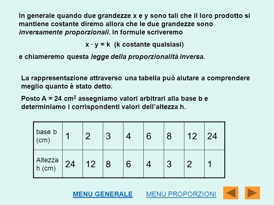 x ∙ y = k (k costante qualsiasi)