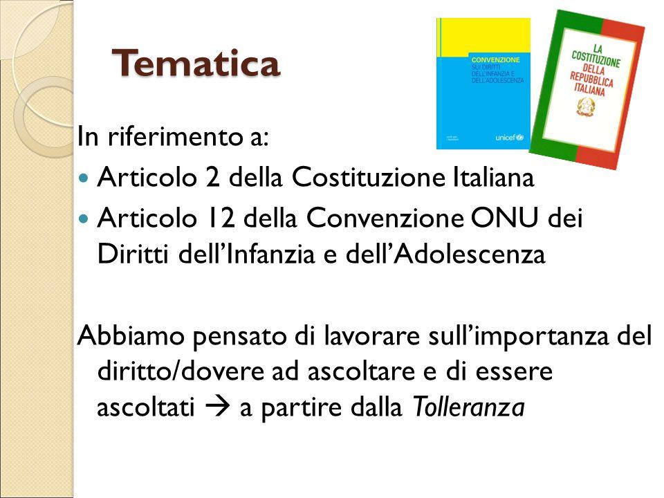 Tematica In riferimento a: Articolo 2 della Costituzione Italiana